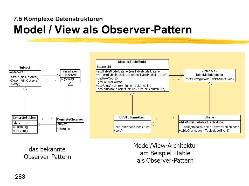 7.5 Komplexe Datenstrukturen Model / View als Observer-Pattern