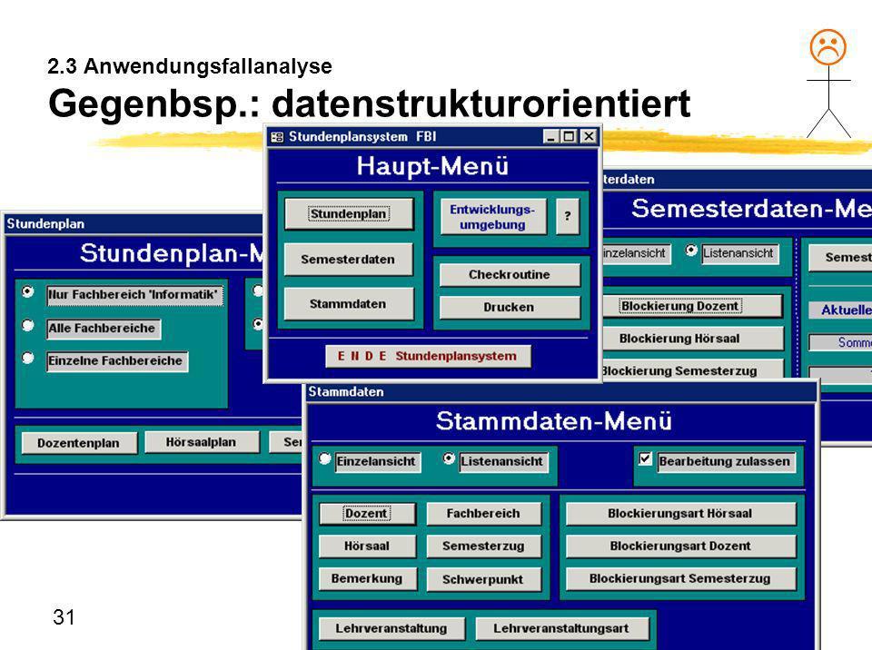 2.3 Anwendungsfallanalyse Gegenbsp.: datenstrukturorientiert