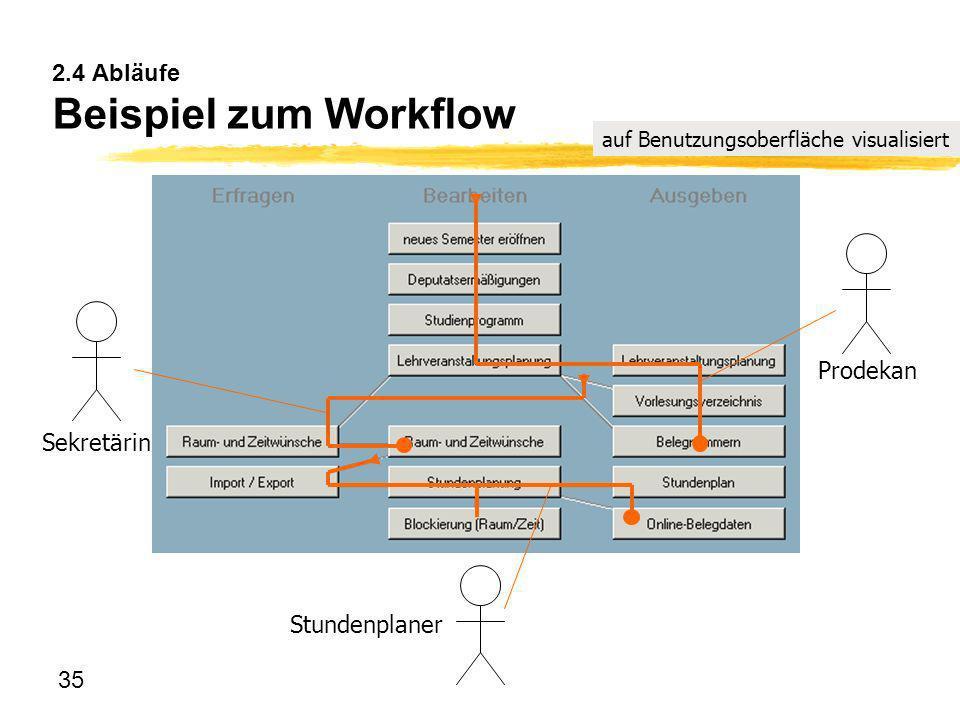 2.4 Abläufe Beispiel zum Workflow