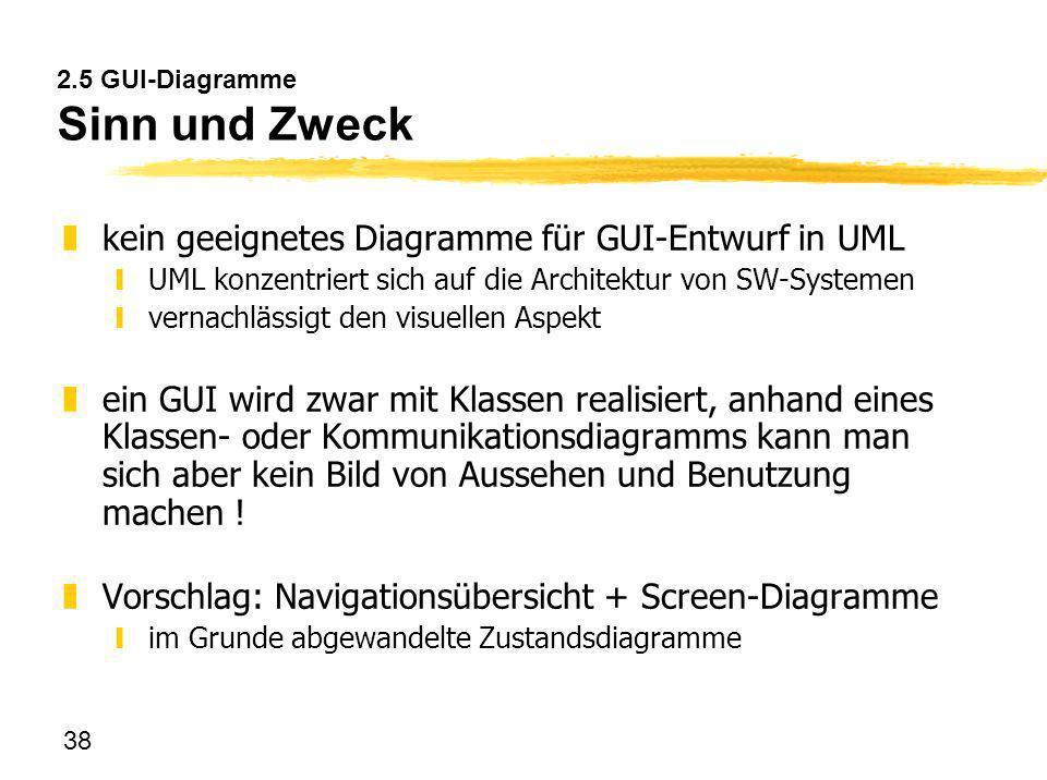2.5 GUI-Diagramme Sinn und Zweck