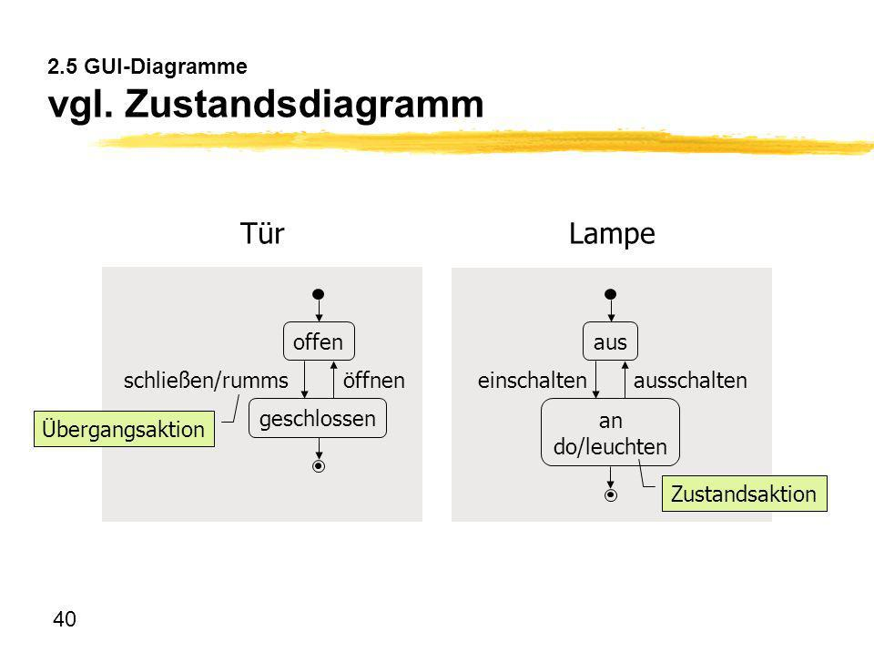 2.5 GUI-Diagramme vgl. Zustandsdiagramm