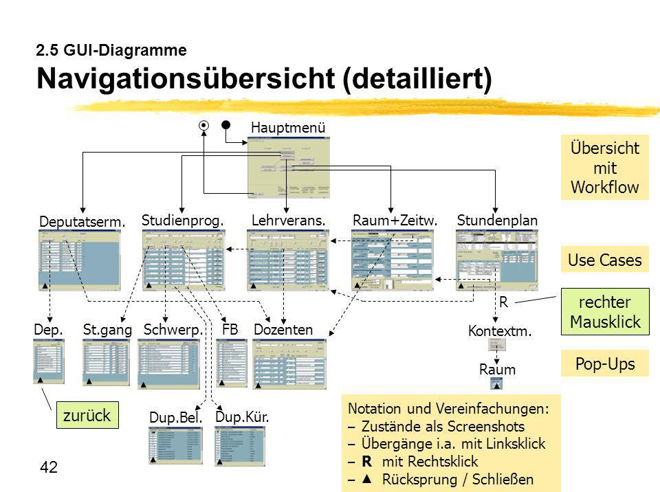 2.5 GUI-Diagramme Navigationsübersicht (detailliert)