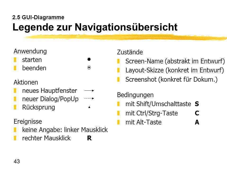 2.5 GUI-Diagramme Legende zur Navigationsübersicht
