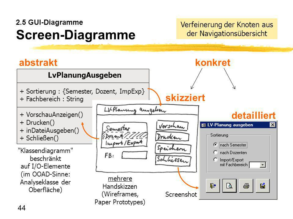 2.5 GUI-Diagramme Screen-Diagramme