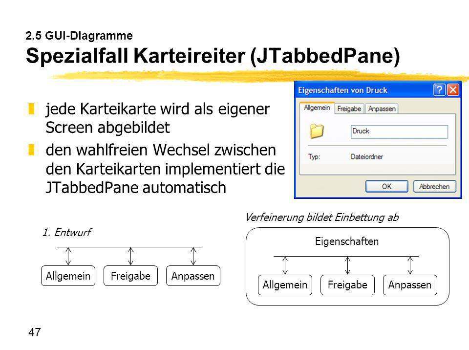 2.5 GUI-Diagramme Spezialfall Karteireiter (JTabbedPane)
