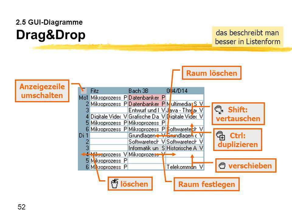 2.5 GUI-Diagramme Drag&Drop
