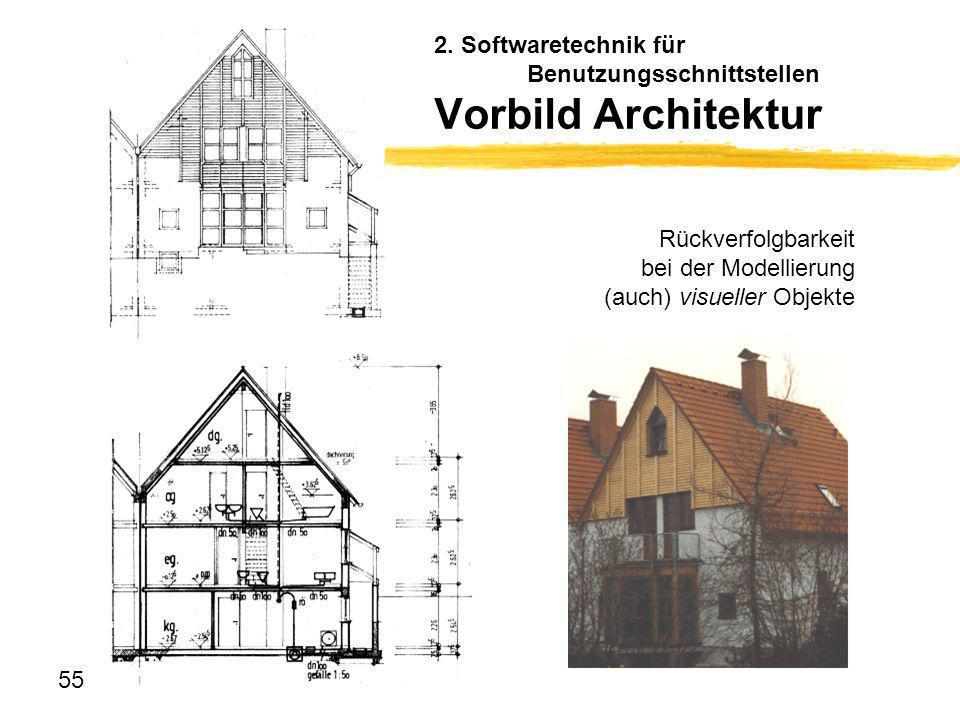 2. Softwaretechnik für Benutzungsschnittstellen Vorbild Architektur