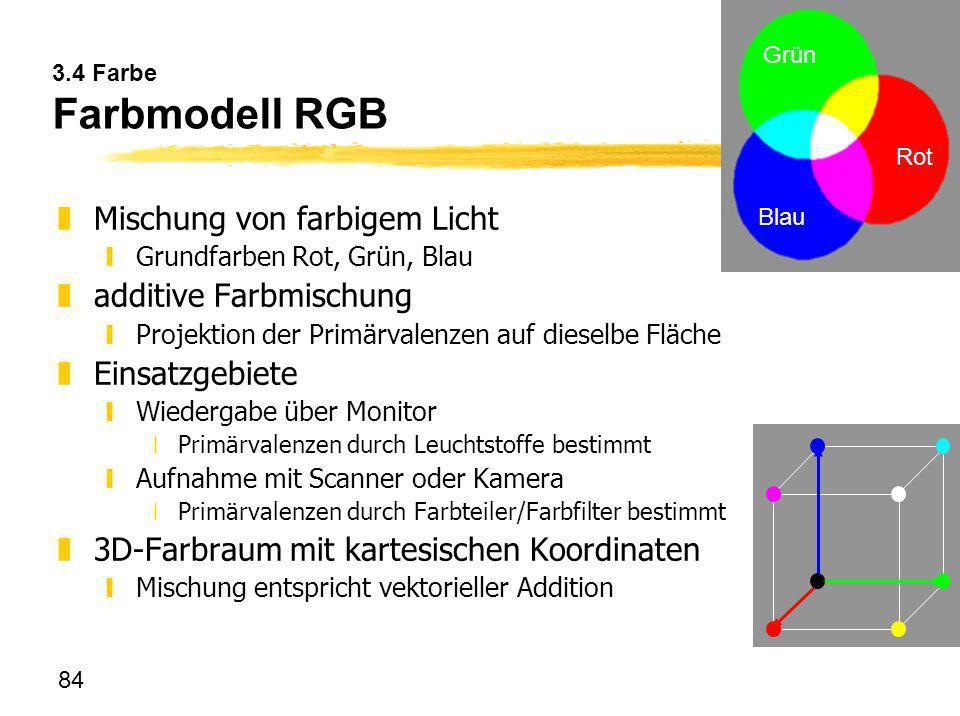 Mischung von farbigem Licht additive Farbmischung Einsatzgebiete