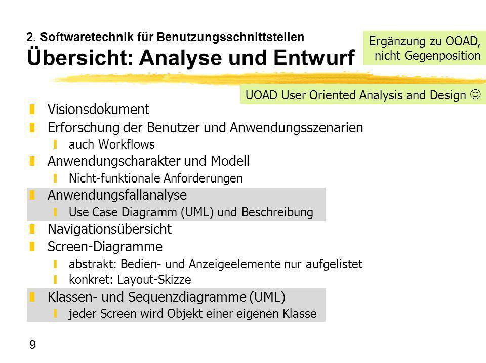 Erforschung der Benutzer und Anwendungsszenarien