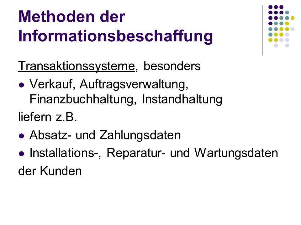 Methoden der Informationsbeschaffung