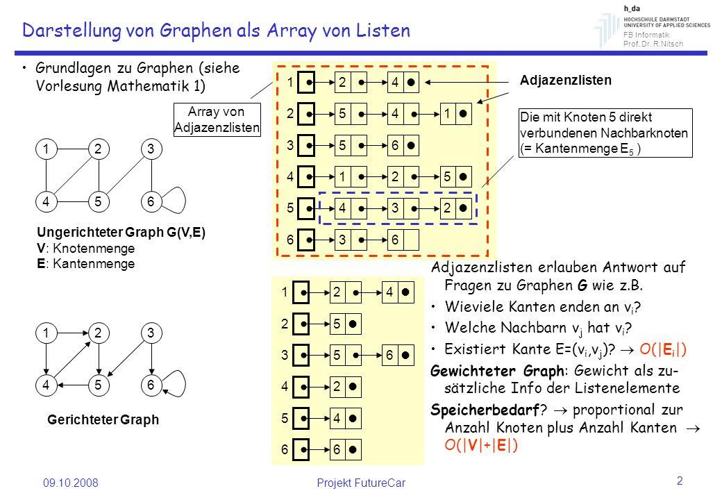 Darstellung von Graphen als Array von Listen