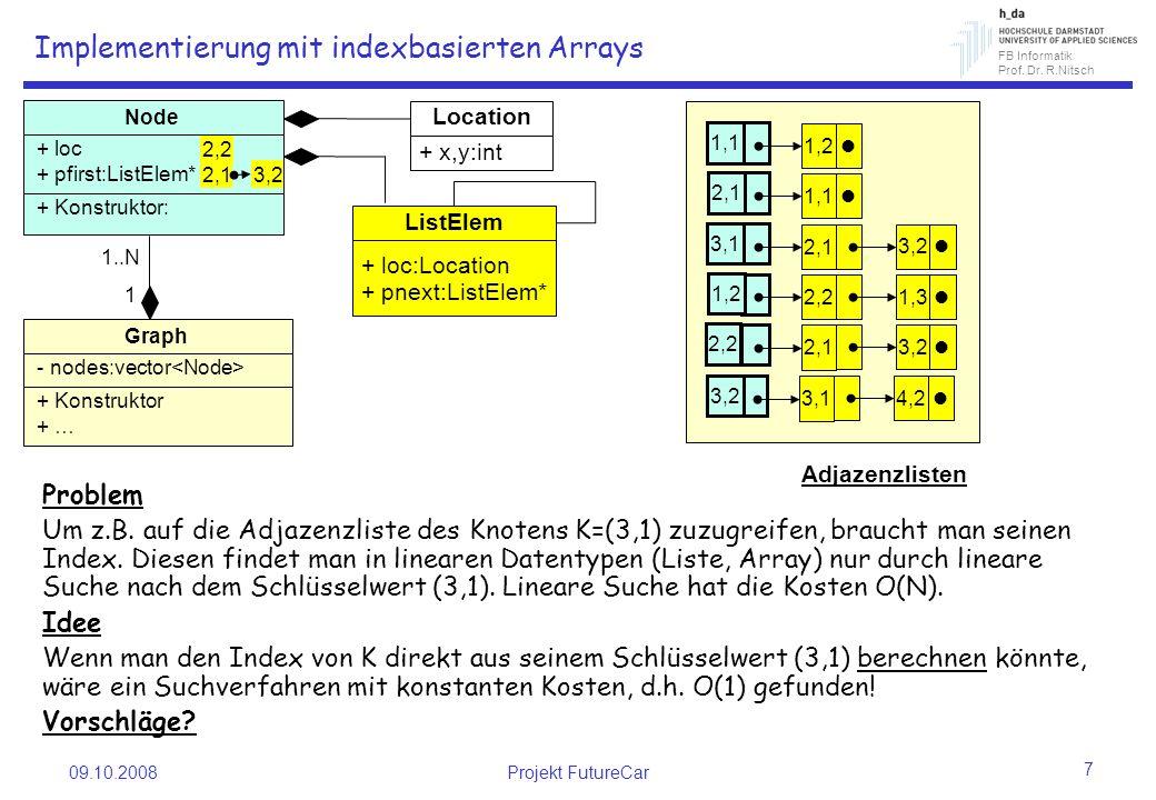 Implementierung mit indexbasierten Arrays