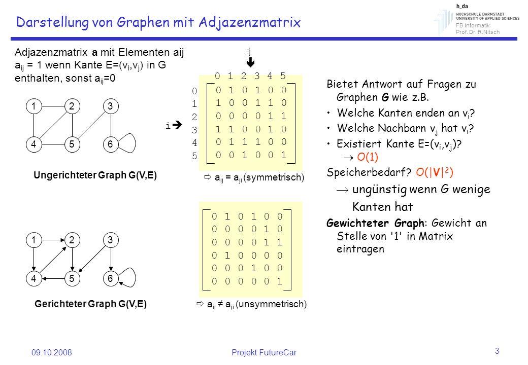 Darstellung von Graphen mit Adjazenzmatrix