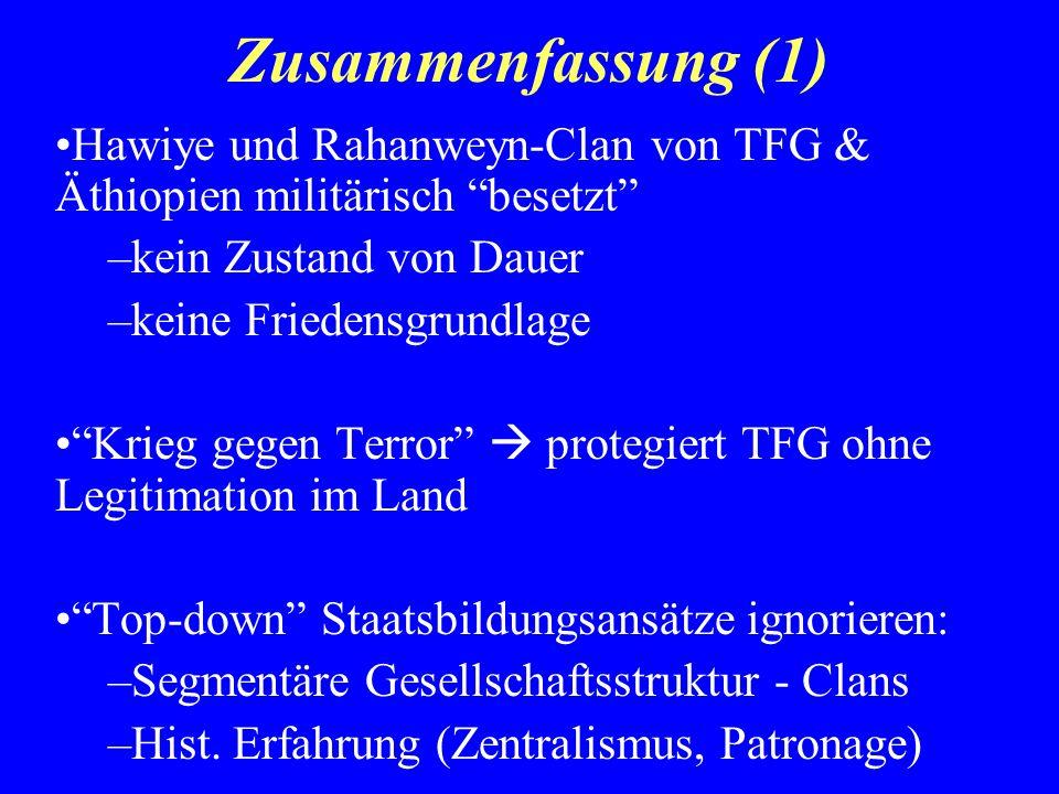 Zusammenfassung (1) Hawiye und Rahanweyn-Clan von TFG & Äthiopien militärisch besetzt kein Zustand von Dauer.