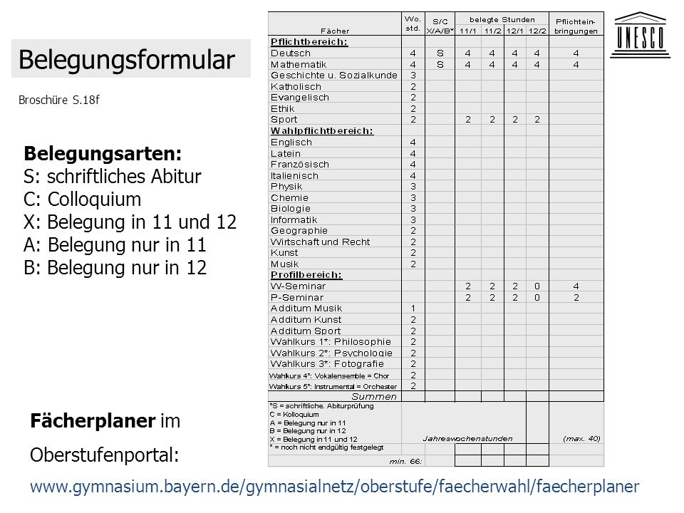 Belegungsformular Belegungsarten: S: schriftliches Abitur