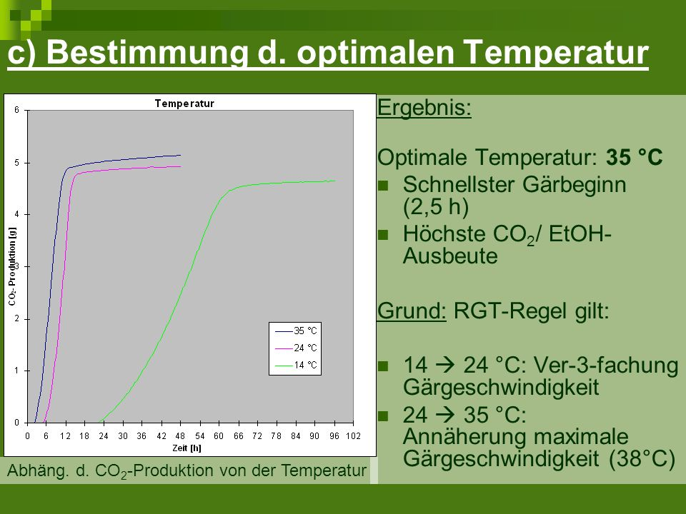 c) Bestimmung d. optimalen Temperatur