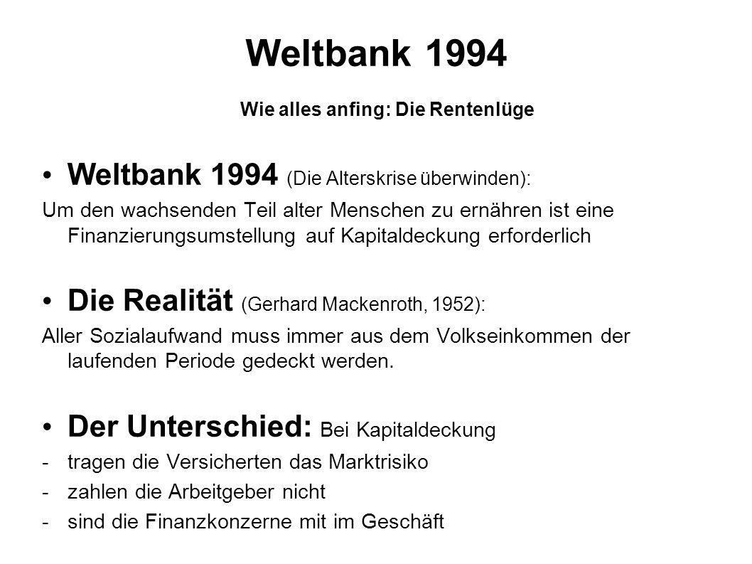 Weltbank 1994 Weltbank 1994 (Die Alterskrise überwinden):