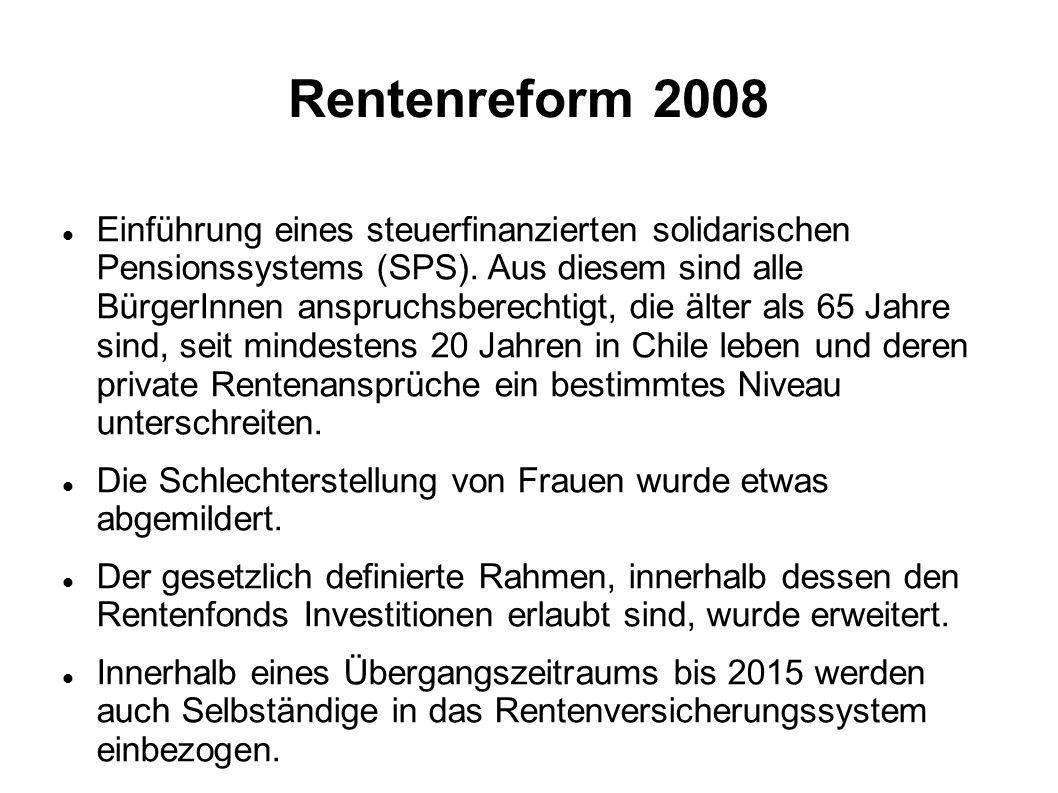 Rentenreform 2008