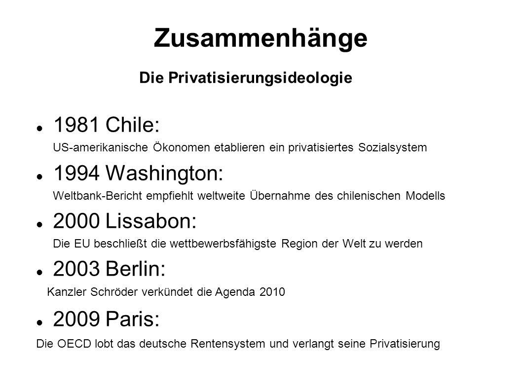 Zusammenhänge 1981 Chile: 1994 Washington: 2000 Lissabon: 2003 Berlin: