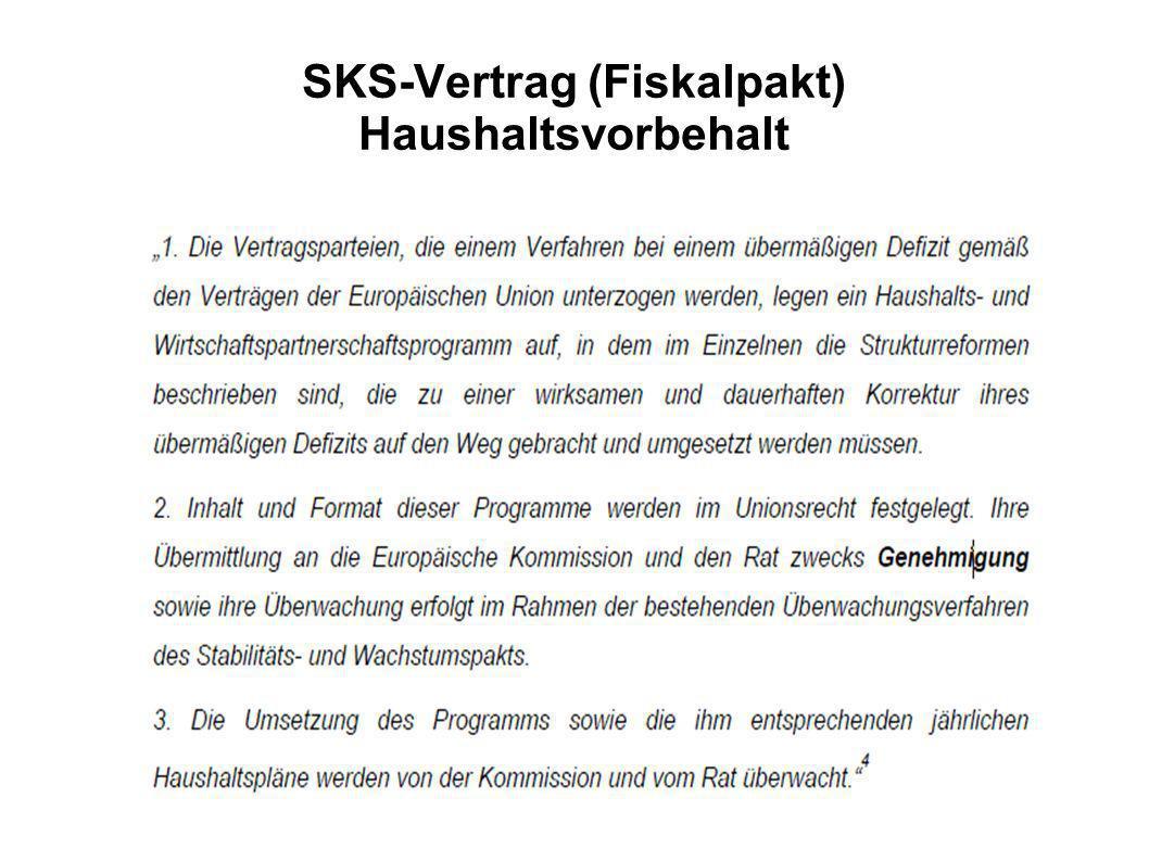 SKS-Vertrag (Fiskalpakt) Haushaltsvorbehalt