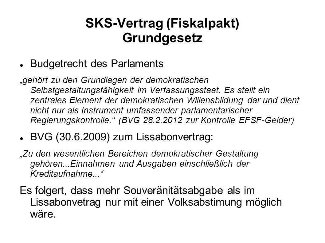 SKS-Vertrag (Fiskalpakt) Grundgesetz