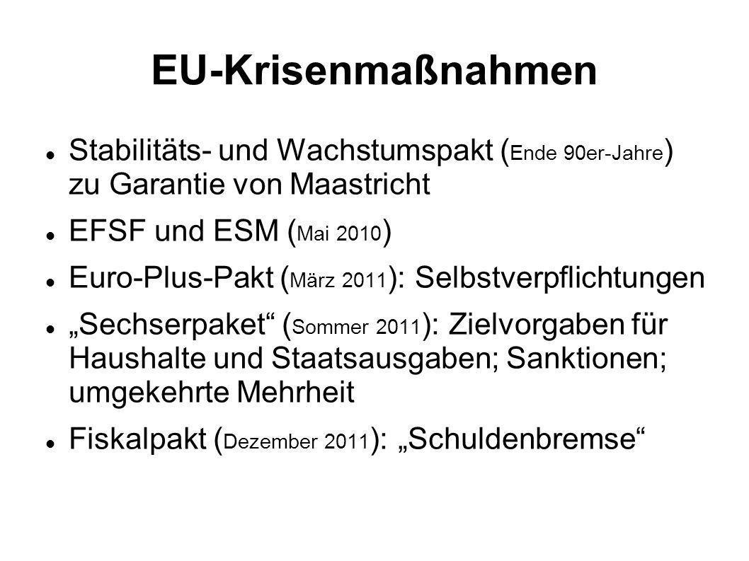 EU-Krisenmaßnahmen Stabilitäts- und Wachstumspakt (Ende 90er-Jahre) zu Garantie von Maastricht. EFSF und ESM (Mai 2010)