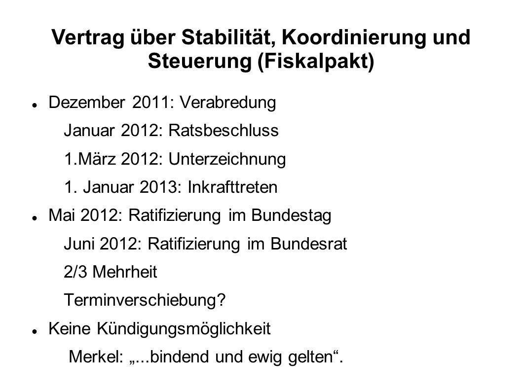 Vertrag über Stabilität, Koordinierung und Steuerung (Fiskalpakt)