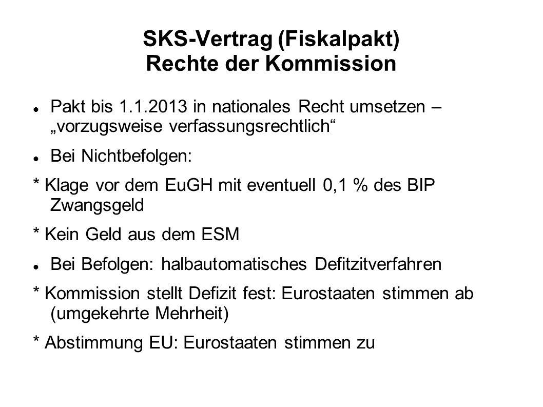 SKS-Vertrag (Fiskalpakt) Rechte der Kommission