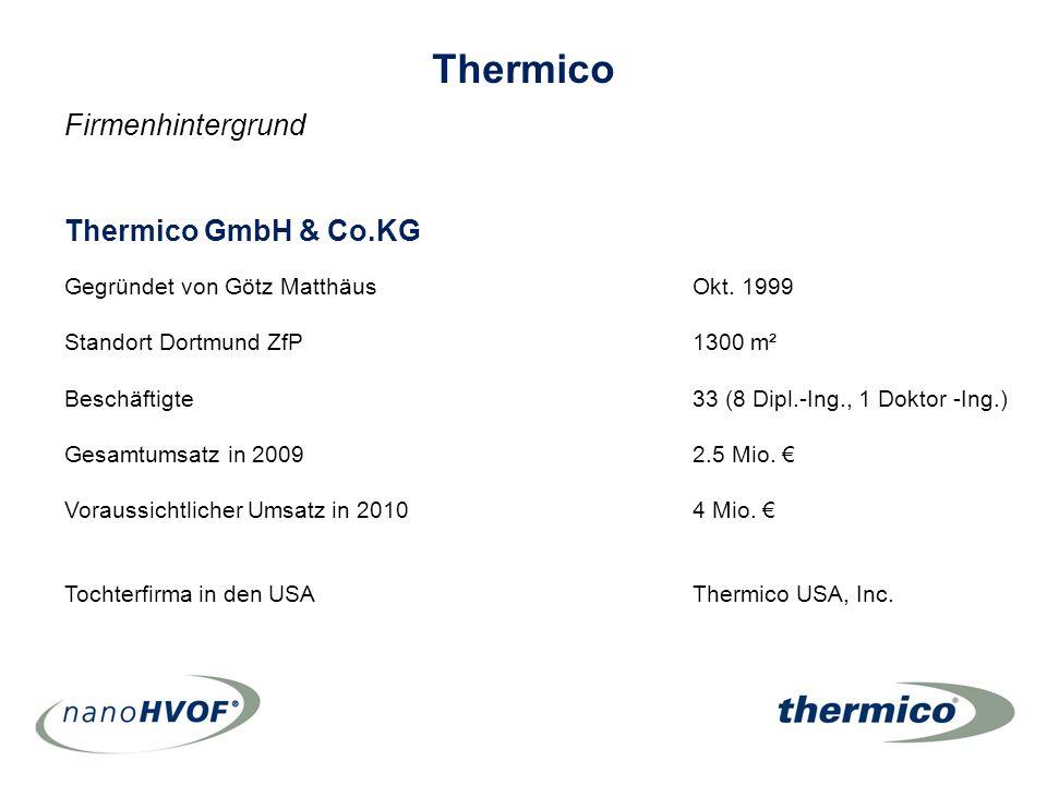 Thermico Firmenhintergrund