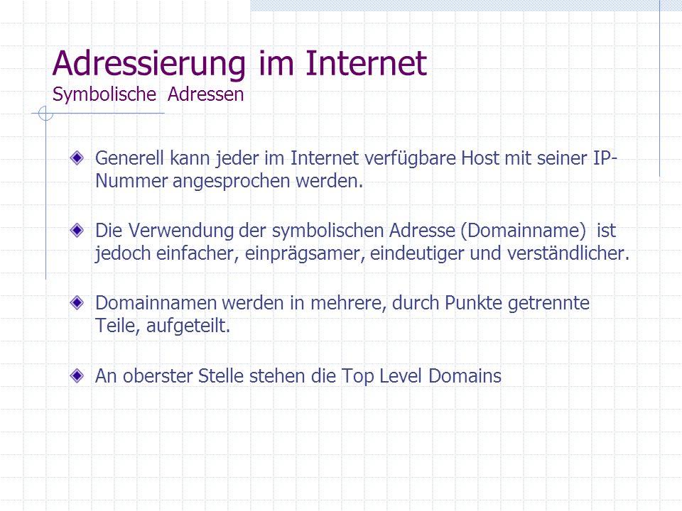 Adressierung im Internet Symbolische Adressen