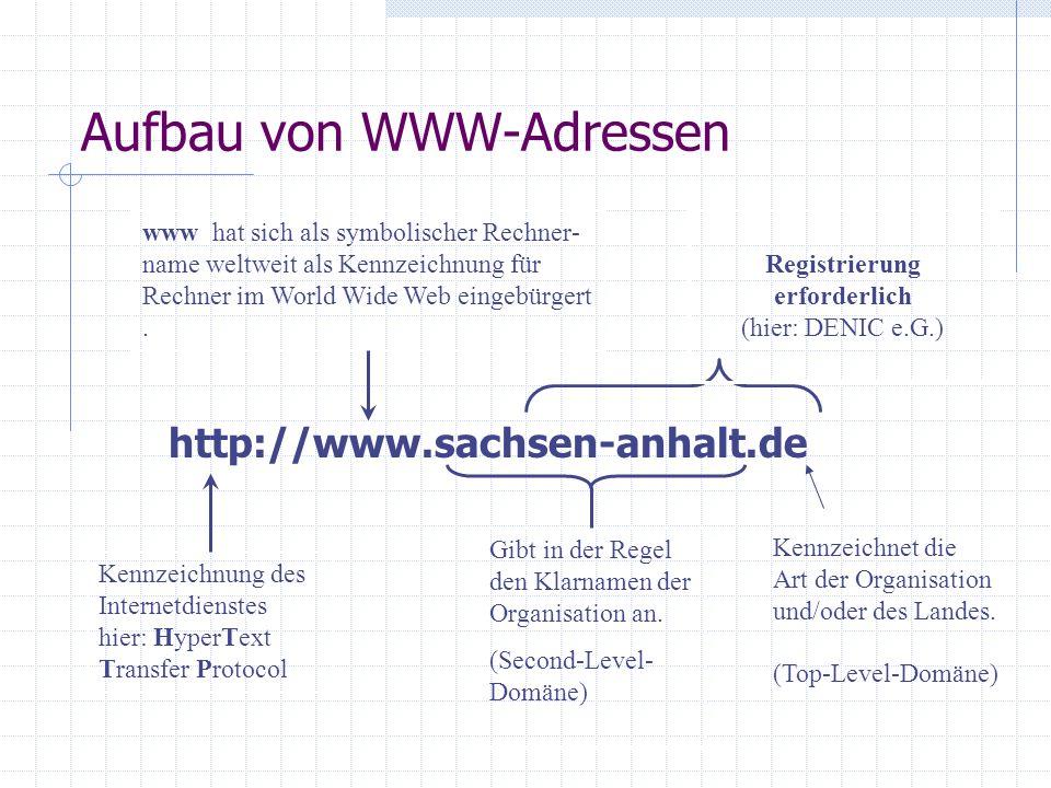 Aufbau von WWW-Adressen
