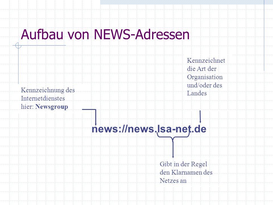 Aufbau von NEWS-Adressen