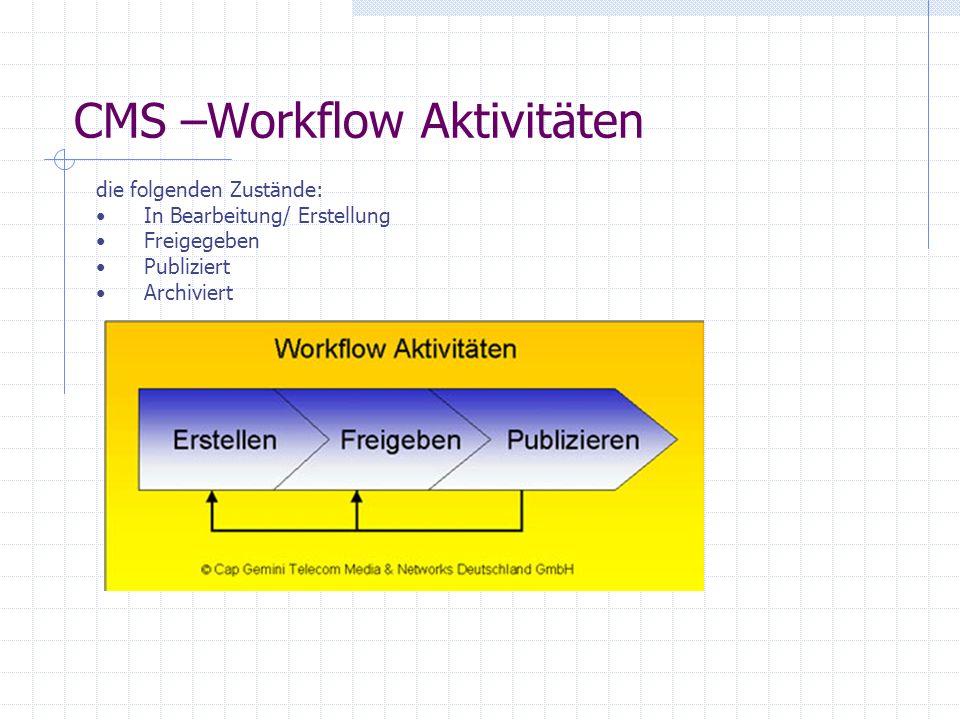 CMS –Workflow Aktivitäten