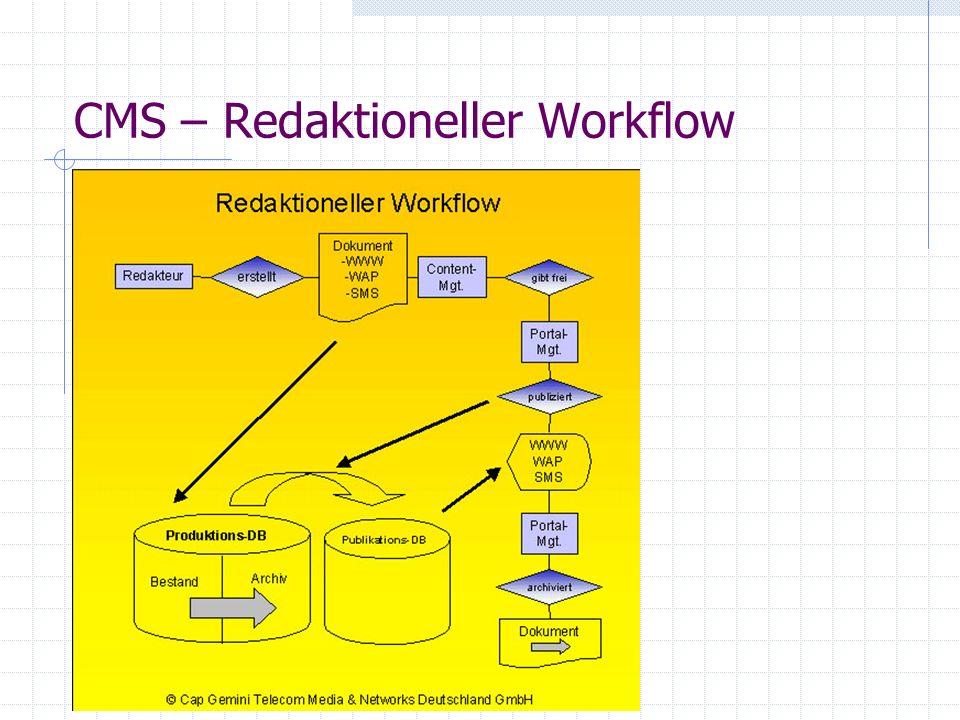 CMS – Redaktioneller Workflow
