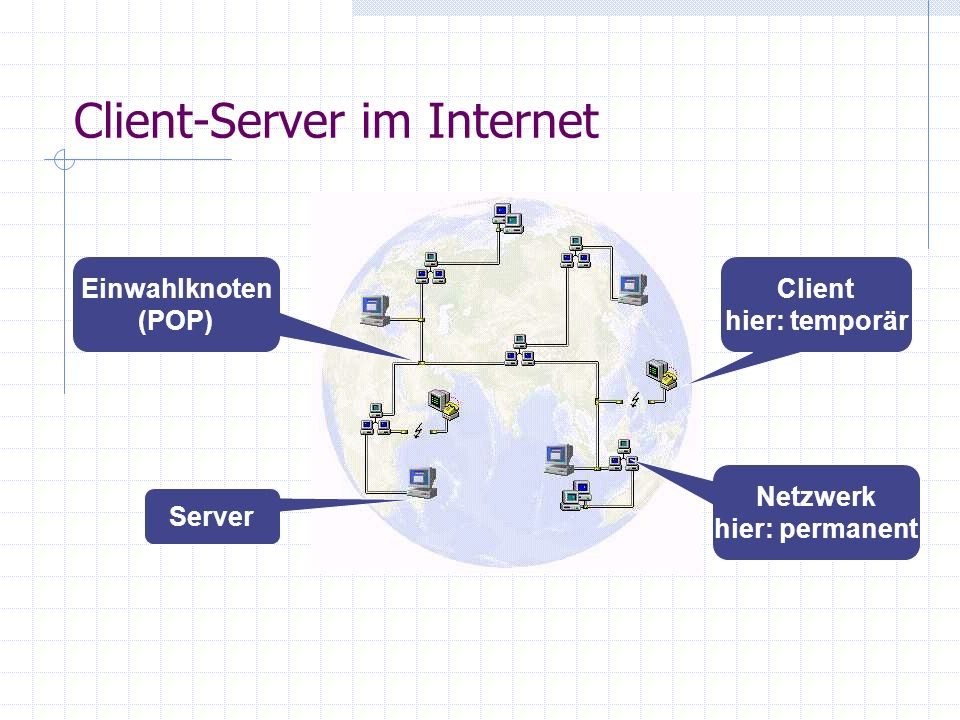 Client-Server im Internet