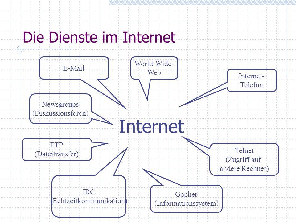 Die Dienste im Internet