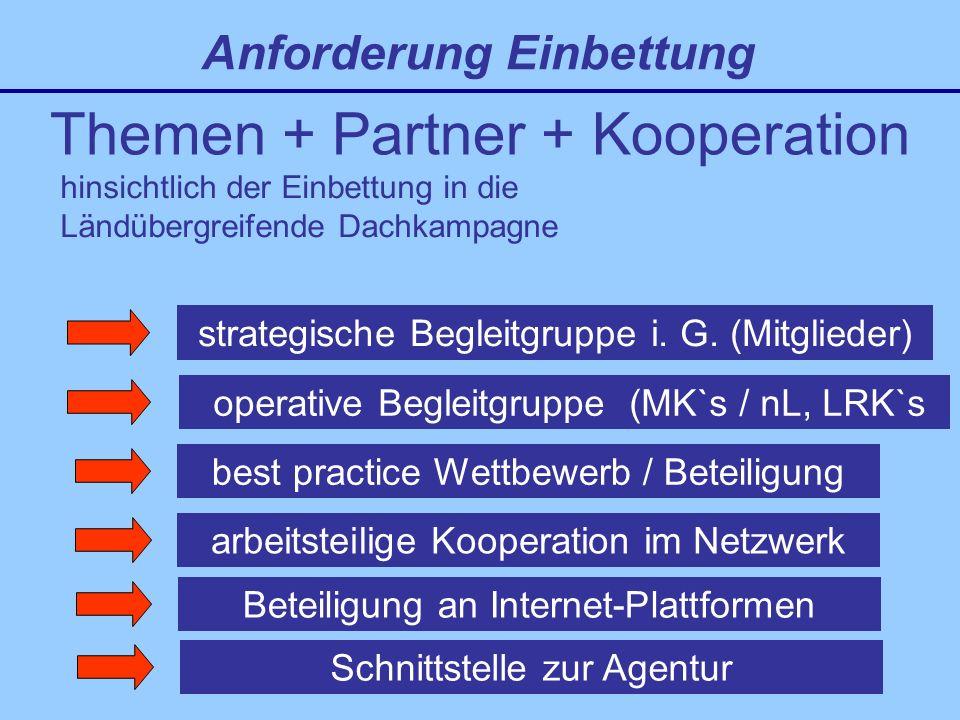 Themen + Partner + Kooperation