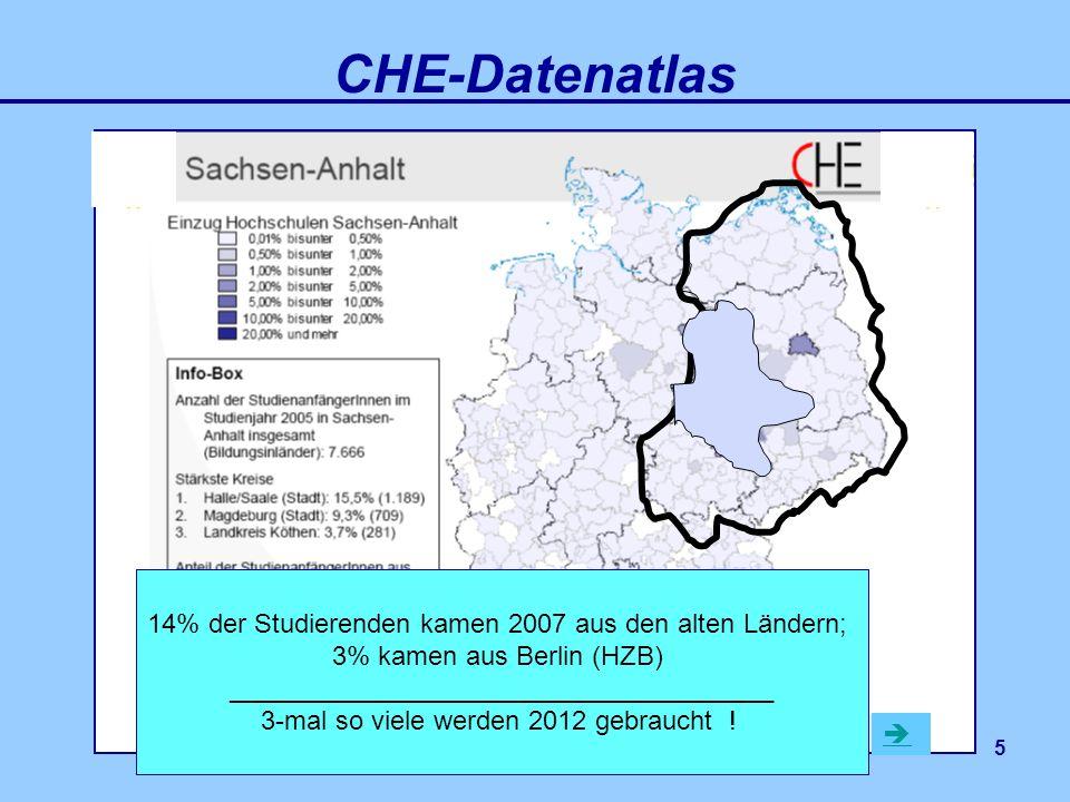 CHE-Datenatlas