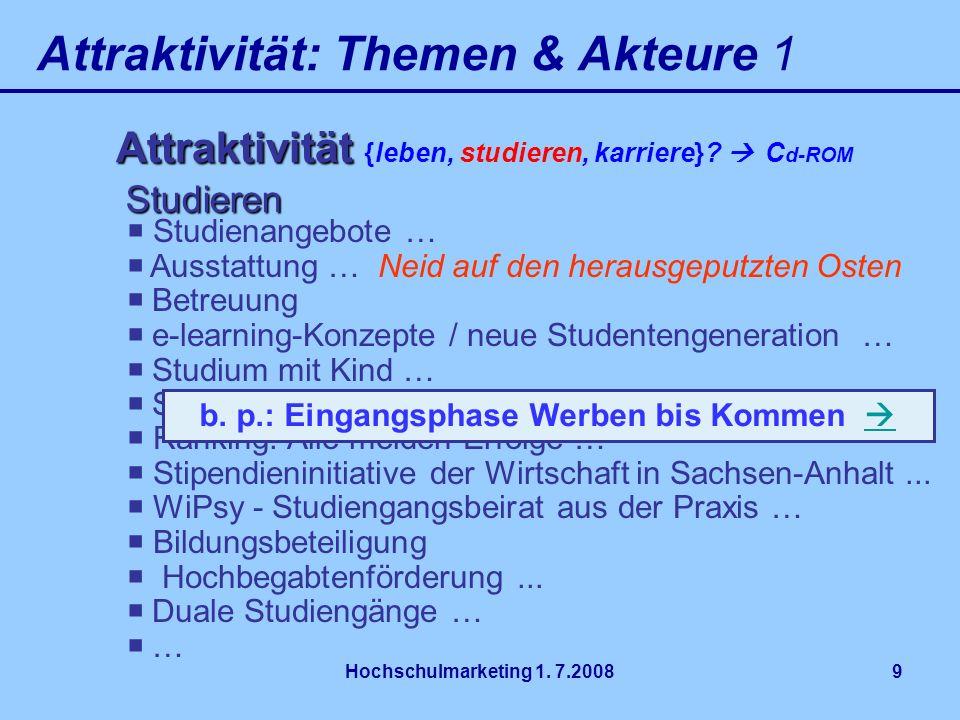 Attraktivität: Themen & Akteure 1