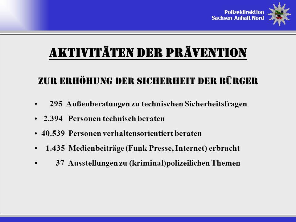 Aktivitäten der Prävention
