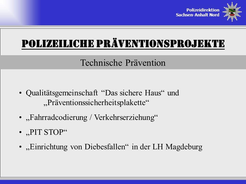 Polizeiliche Präventionsprojekte