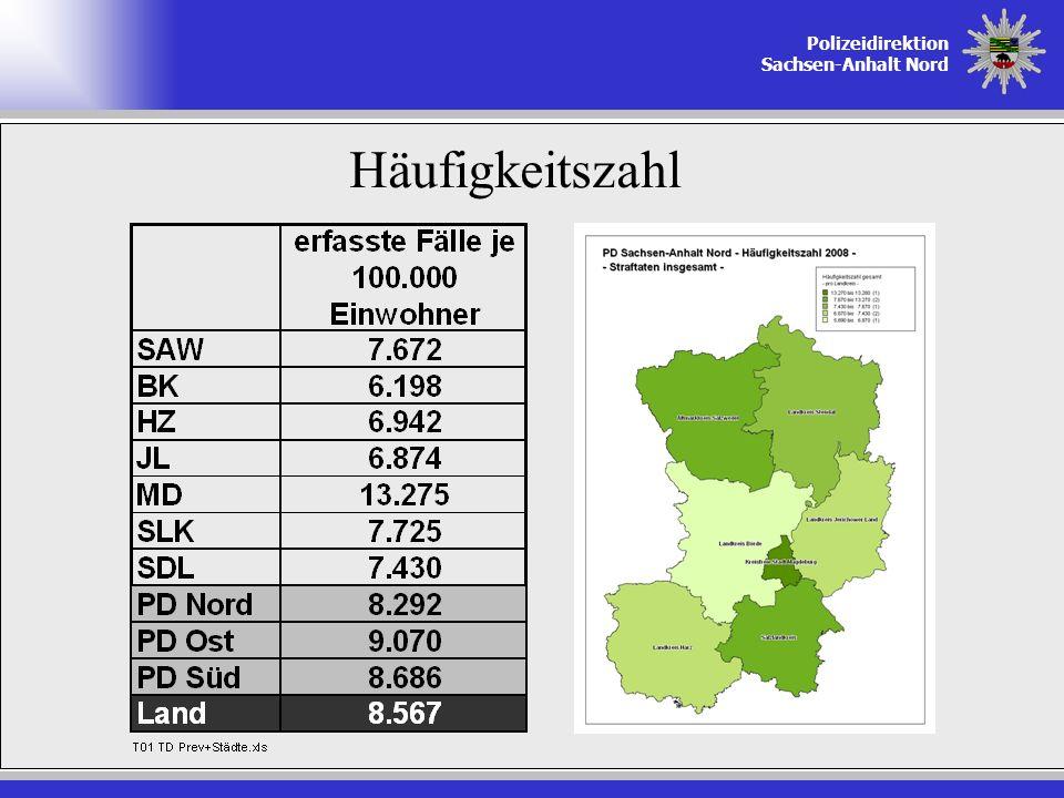 Häufigkeitszahl Grundlage für die Berechnung der HZ sind die Tatort/Dienststellen Tabellen 01 vom LKA.