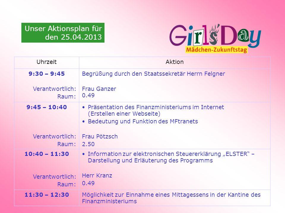 Unser Aktionsplan für den 25.04.2013 Uhrzeit Aktion 9:30 – 9:45