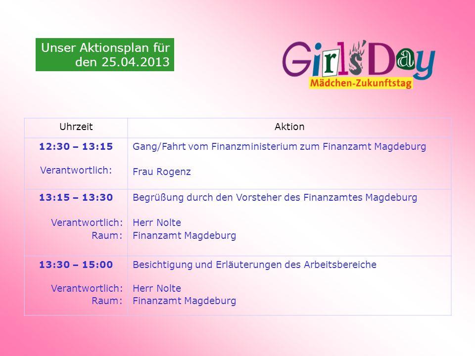 Unser Aktionsplan für den 25.04.2013 Uhrzeit Aktion 12:30 – 13:15