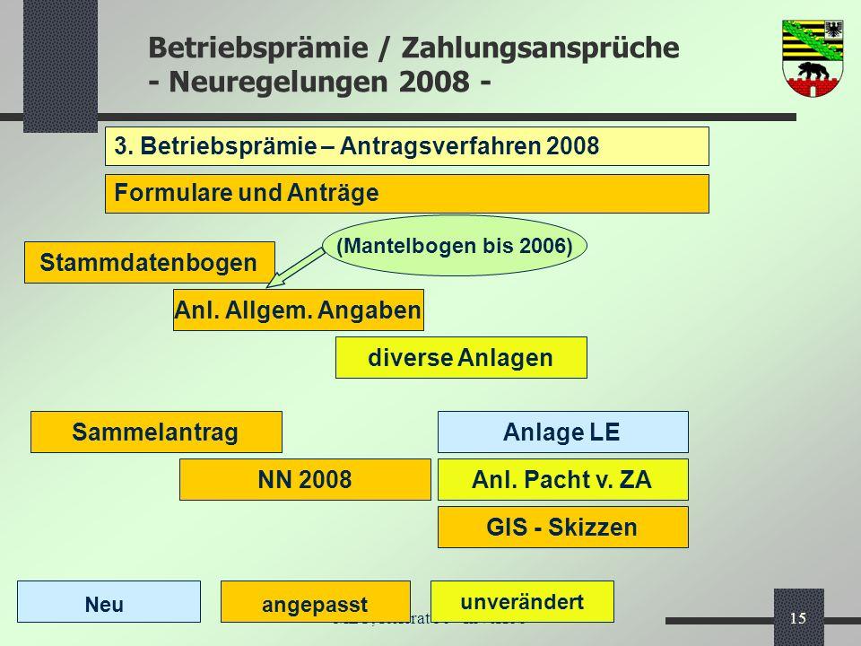 angepasst 3. Betriebsprämie – Antragsverfahren 2008