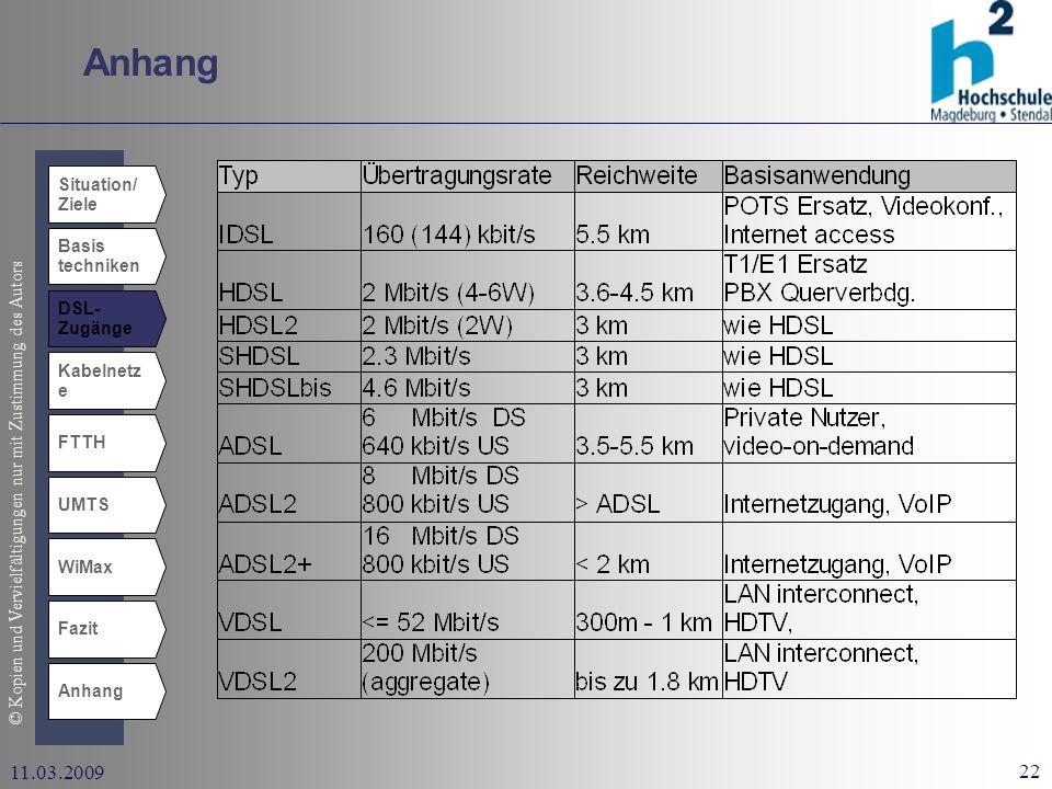 Anhang 11.03.2009 Situation/ Ziele Basis techniken DSL- Zugänge