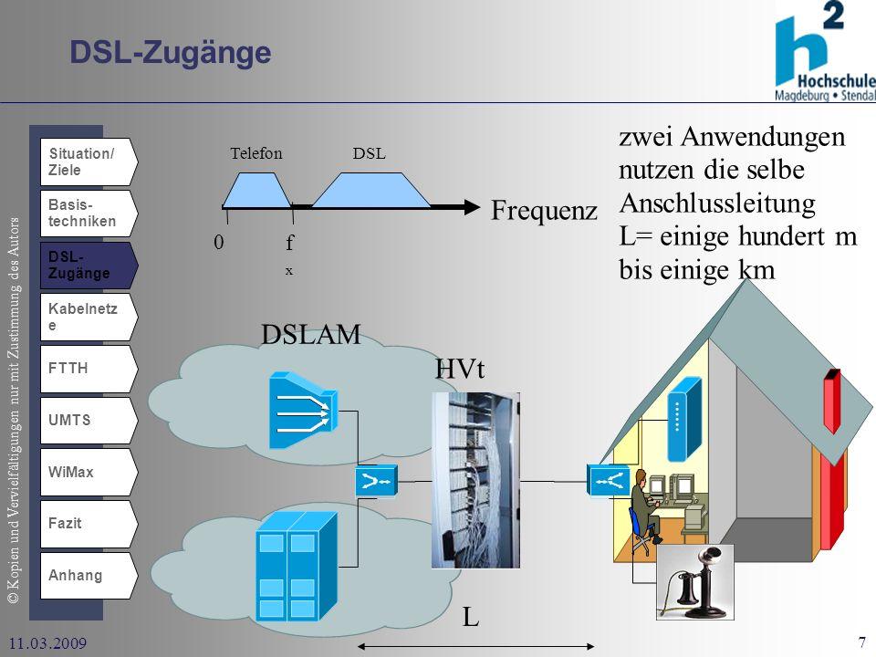 DSL-Zugänge zwei Anwendungen nutzen die selbe Anschlussleitung