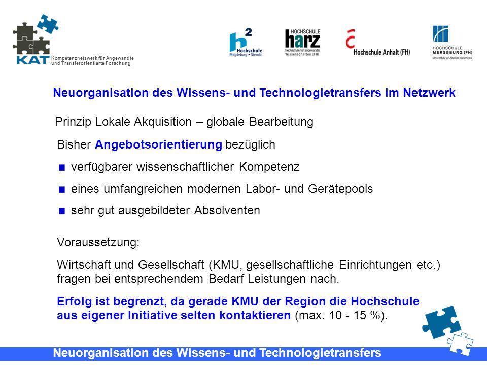 Neuorganisation des Wissens- und Technologietransfers im Netzwerk