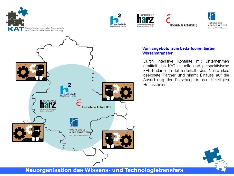 Neuorganisation des Wissens- und Technologietransfers