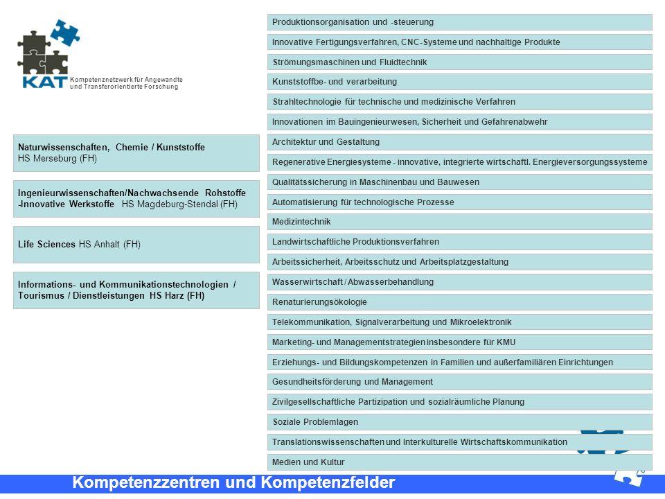 Kompetenzzentren und Kompetenzfelder